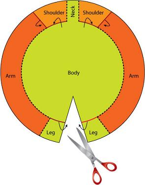 cutting the body circle